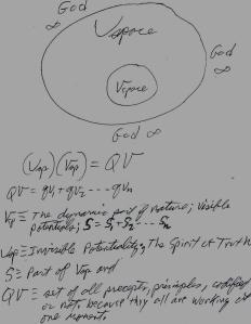 God Equation Supplement 4