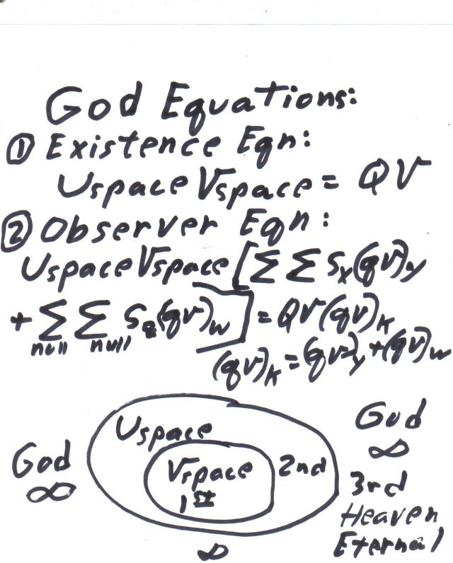 God Equations Eixtence and Observer 3