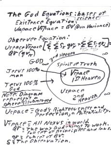 god-equation-jesus-100-2-5-15-3b Enlarged