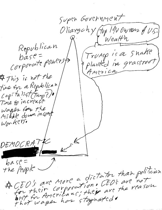 Pyrimd Diagram Trump Snake